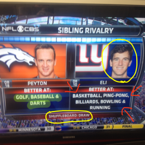 Eli wins the sibling rivalry, but Peyton wins the football game